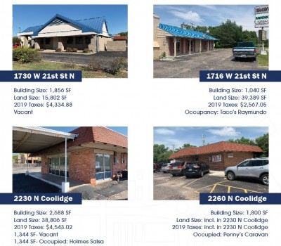 Twin Lakes Area Investment Package